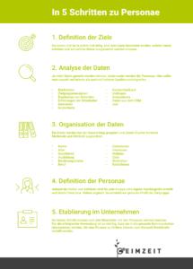 Infografik In 5 Schritten zu Personae