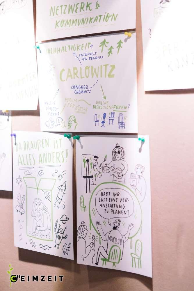 Eventreihe Ceimzeit, Brainstorming