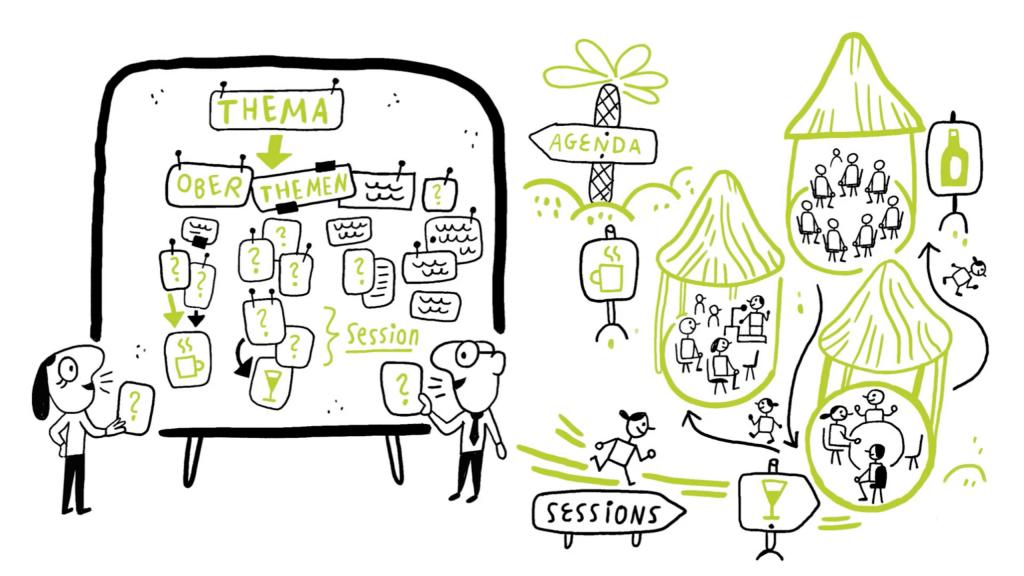 Beitragsgrafik Barcamp